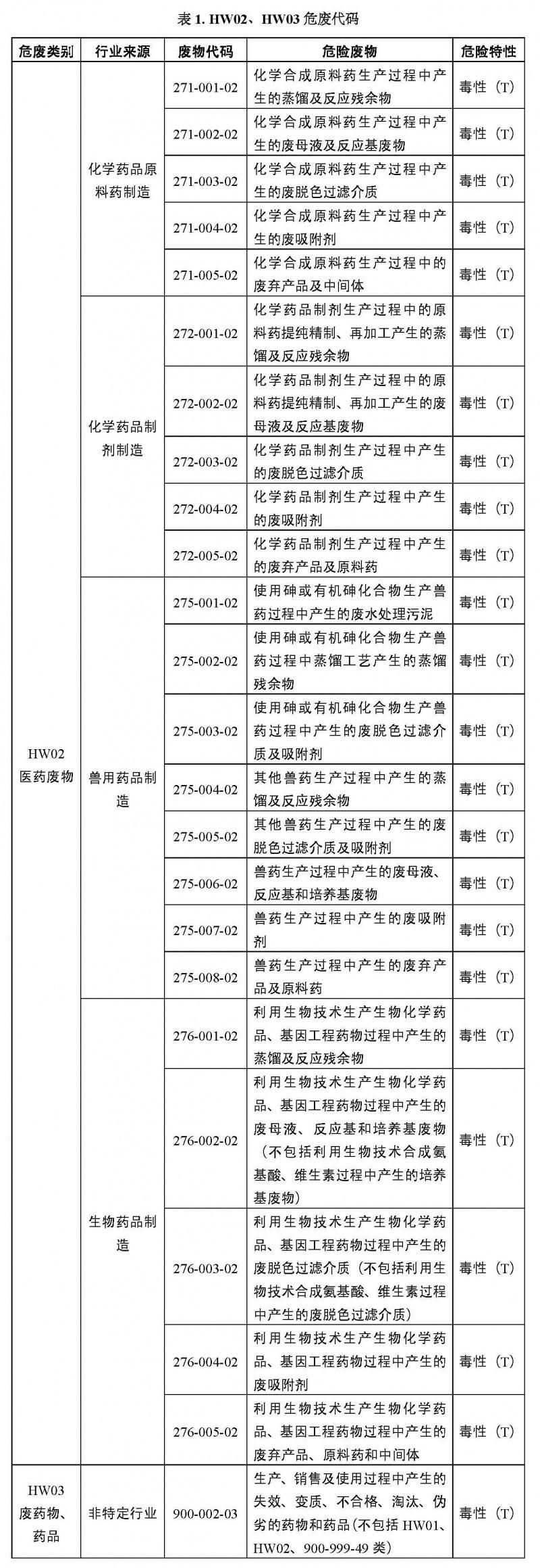 表1_页面_1