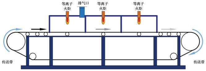 火炬水封罐内部结构图